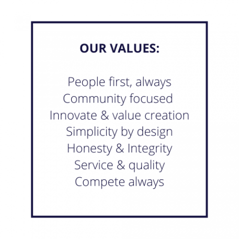 Image of our values